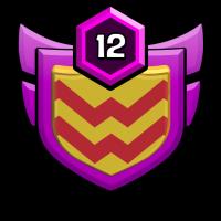 Trophies badge